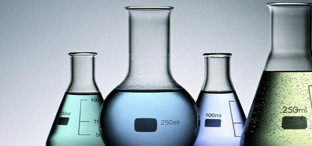 Alkyl Polyglucosides (APG) Biosurfactants Market Trends, Growth Analysis & Forecast by 2023