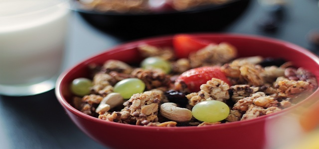 Breakfast Cereals Market Outlook, Review, Research and Forecast Analysis 2024