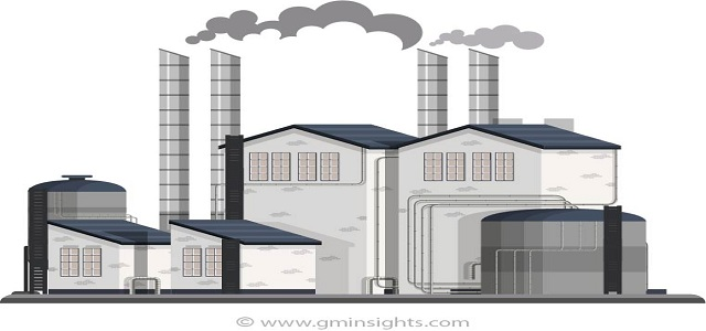 District Heating Market is projected to reach USD 250 Billion by 2024