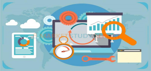 Sales Performance Management (SPM) Software Market 2020 | Outlook, Growth By Top Companies, Regions, Types, Applications, Drivers, Trends & Forecasts by 2025
