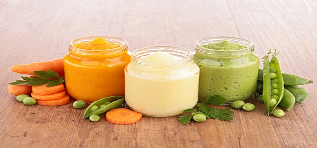 Global Food Texturing Agent Industry 2024 Market Report; Launched via gminsights.com