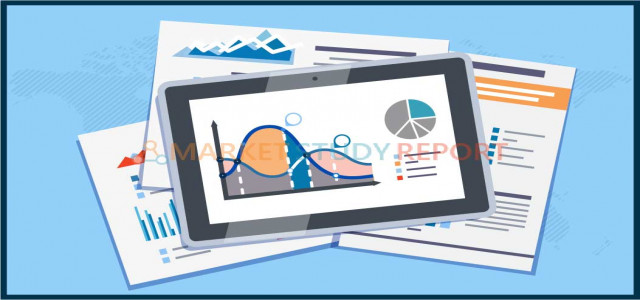Interactive Advertising Market by Type, Application, Element - Global Trends and Forecast to 2025