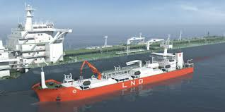 LNG Bunkering Market is set to exceed 18,500 kilotons by 2024