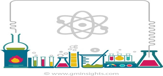 Glycidyl Methacrylate Market in North America to witness highest gains in the coming years