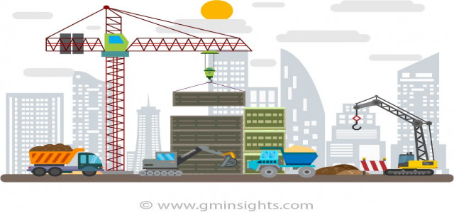 Civil Engineering Market from private business customer group is predicted to register an annual growth rate of 4.1% by 2025