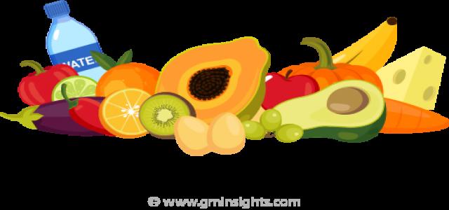 Food Protein Ingredient Market to Accrue Remarkable Proceeds over 2017 – 2024