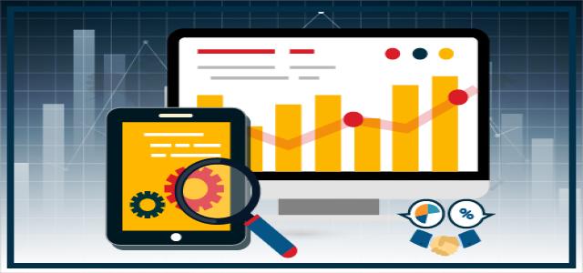 Craniomaxillofacial Devices Market 2019 Global Trend, Segmentation and Opportunities Forecast To 2025