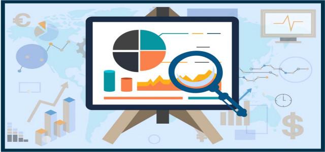 Healthcare Cloud Computing Market 2019 Regional Landscape, Production, Sales & Consumption Status and Prospects 2019-2025