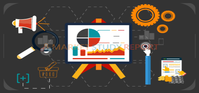 Government Management Software Market Segmentation, Analysis by Recent Trends, Development by Regions to 2025