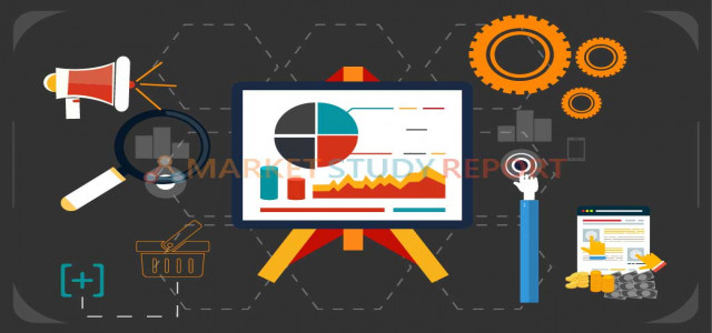 Business Intelligence Software with Location Analytics Market Analysis, Trends, Top Manufacturers, Share, Growth, Statistics, Opportunities & Forecast to 2025