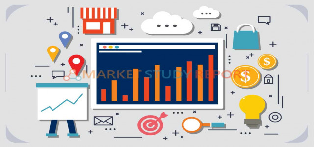 Computerized Maintenance Management System (CMMS) Software Market Global Briefing and Future Outlook 2020 to 2025