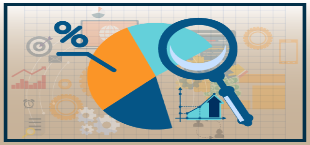 Point of Care Molecular Diagnostics Market   Business Scope for Forecast period 2025