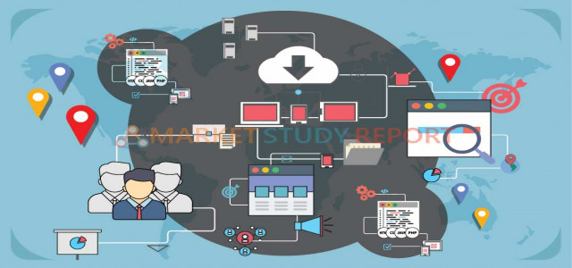 Application Lifecycle Management (ALM) Software Market to 2025: Growth Analysis by Manufacturers, Regions, Types and Applications