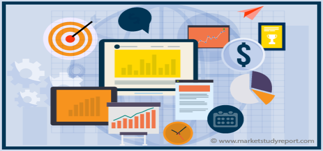 3D Rendering and Visualization Software Market Size 2019: Industry Growth, Competitive Analysis, Future Prospects and Forecast 2025