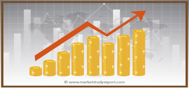 Sushi Showcase Market 2018: Industry Growth, Competitive Analysis, Future Prospects and Forecast 2025