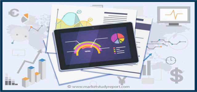 Flicker Noise Measurement System Market Growth Prospects, Key Vendors, Future Scenario Forecast to 2023
