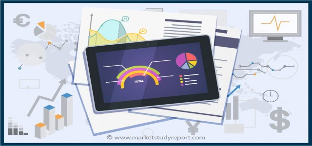 Flexible OLED Display Market to Witness Robust Expansion Throughout the Forecast Period 2018 - 2023