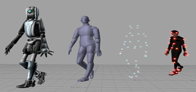 3D Motion Capture System Market predicted to grow exponentially by 2024