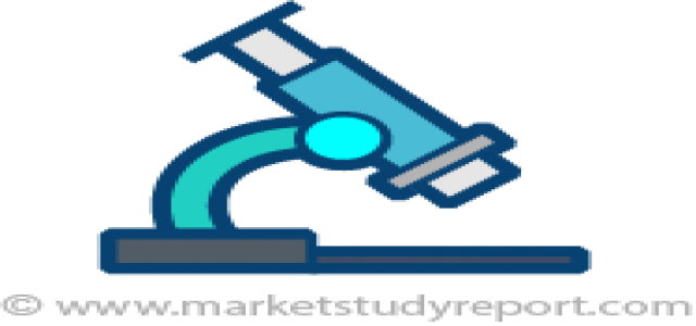 Aberrometers Market to Soar at steady CAGR up to 2025