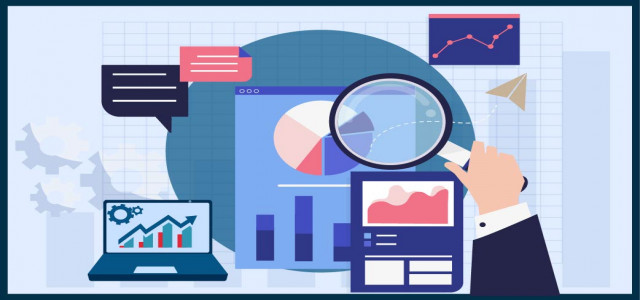 Tax Management Software Market Size Outlook 2025: Top Companies, Trends,  Growth Factors Details by Regions, Types