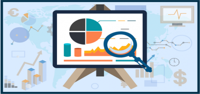U.S. Oil and Gas Analytics Market Growth, Size, Analysis, Outlook By 2020 – Trends, Opportunities And Forecast To 2025