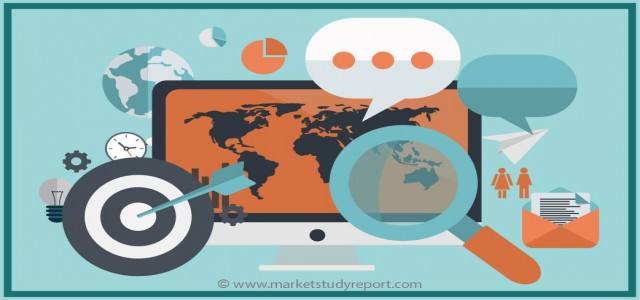 Haptic Touchscreen Market 2019; Region Wise Analysis of Top Players in Market and its Types and Application