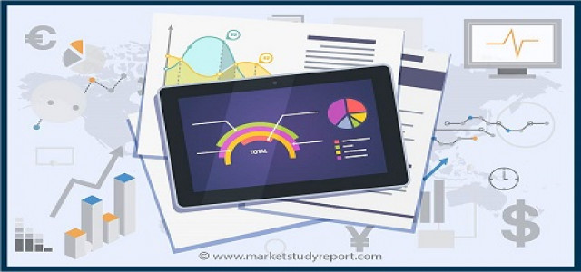 Energy Harvesting Market, Share, Application Analysis, Regional Outlook, Competitive Strategies & Forecast up to 2024