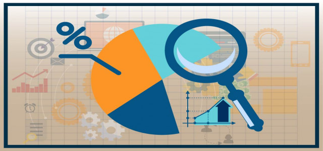 Recloser Market Analysis by Modern Industry Status & Growth Opportunities, Size, Top Key Players and Forecast to 2025